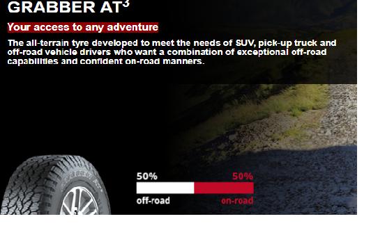 Summer Tyre GENERAL GEGRBAT3 225/70R17 08 T