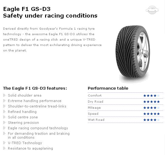 Summer Tyre GOODYEAR GOGSD3 275/35R18 95 Y
